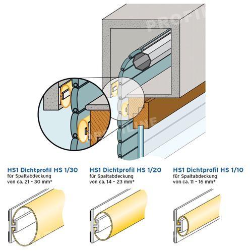 dichungen rollladendichtung insektenschutz wespenschutz. Black Bedroom Furniture Sets. Home Design Ideas