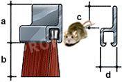 coole  Polyamid Türbesen, 180° Dichtleiste Aluminium,  Standard Winkeldichtung 200 cm Breite
